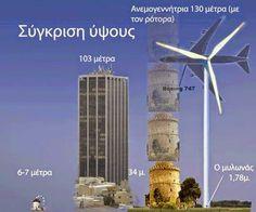 Άρωμα Ικαρίας: Σχέδια  επενδυτών προβλέπουν την εγκατάσταση  28 α... Willis Tower, Travel, Viajes, Trips, Traveling, Tourism, Vacations