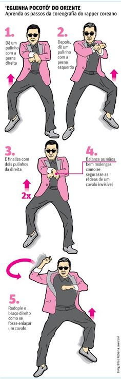 Passo-a-passo da dancinha do Gangnan Style. (Psy)