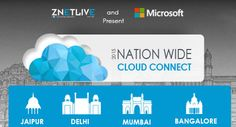 ZNetLive and Microsoft present - Nationwide Cloud Connect 2015!  We'll be touring India this June to discuss with industry members how to boost their revenue streams by selling cloud services. Have a look: https://www.znetlive.com/cloud-connect/