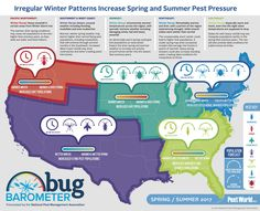 Check out why mosquitoes and ticks will be especially bad this summer from Buzz60 and the National Pest Management Association (NPMA)'s Bug Barometer, a pest activity forecast put together by the NPMA's entomologists.
