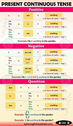 Present Continuous Tense in English Present Continuous Tense indicate an action which is in progress at the time of speaking Improve English Speaking, English Learning Spoken, Learn English Words, English Study, Education English, English Lessons, English English, English Grammar Tenses, English Grammar Worksheets