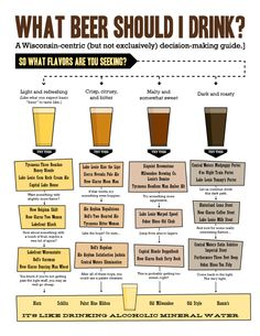 Let's face it - the night always ends with alcoholic mineral water. #decision-making #beer #guide  #craftbeer #beer