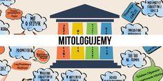 """Projekt edukacyjny ,,Mitologujemy"""" przeznaczony jest dla uczniów szkoły podstawowej. Zawiera treści, które bedą realizowane na lekcji j..."""