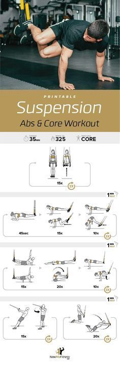 TRX Ab Workout | Posted By: AdvancedWeightLossTips.com