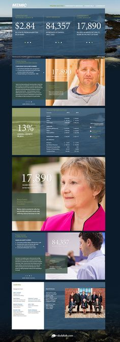 www.slickfish.com / web design composite for MEMIC's 2012 online annual report. Featuring interactive sliding content up down and all around.