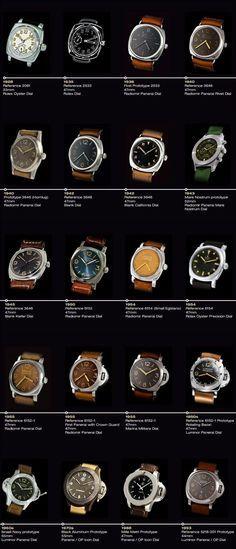 Lover Panerai watches