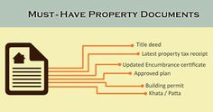 Documents needed for #NRIs before Purchasing #Property