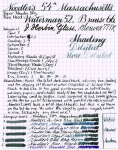 Calligraphy Worksheet, Calligraphy Ink, Fountain Pen Reviews, Fountain Pen Ink, Commonplace Book, Drawing Lessons, Pen And Paper, Writing Instruments, Ink Color