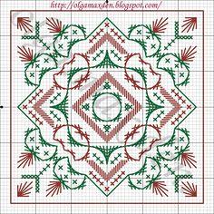 LIVE, LAUGH, LOVE ...: Kaleidoscope - scheme