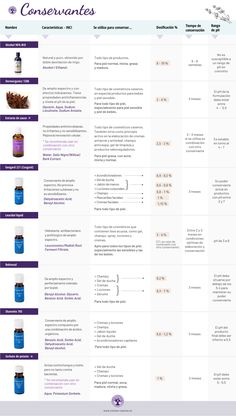 Essential Oils 101, Young Living Oils, Aromatherapy Oils, Peeling, Cold Process Soap, Soap Recipes, Natural Life, Diy Skin Care, Natural Cosmetics