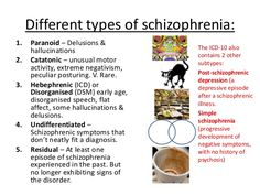 What is the Difference between Bipolar Disorder and Schizo-Affective Disorder? | bpHope - bp Magazine Community