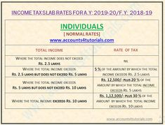 Income Tax Slab Rates in India For A.Y: for Individual Tax Payment, Tax Refund, Income Tax, Higher Education, Finance, India, College Teaching, Economics, Indian