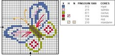 A little and simple butterfly cross stitch pattern