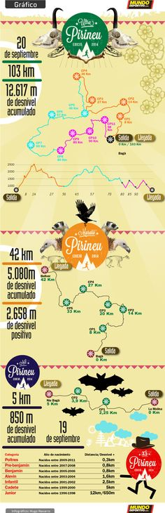La Ultra Pirineu se estrena este fin de semana con más de 2.000 corredores