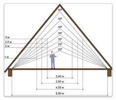 Architectural portfolio The Durability of Standing Seam Metal Roofing The job of your roof. The roof House Roof Design, Roof Truss Design, Tiny House Design, A Frame Cabin Plans, Triangle House, Framing Construction, Tiny House Cabin, Cabin Homes, Roof Structure