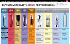 Which Anew Serum is right for you? Follow this guide to find out now. youravon.com/tabithadean