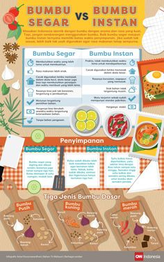 Fitness poster infographic health 38 ideas for 2019 Food N, Food And Drink, Diy Food, Cooking Time, Cooking Recipes, Food Combining, Indonesian Food, No Cook Meals, Food Hacks
