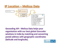 IP Address Locator - IP Locator Cloud Service helps you to find out the IP Location includes country, region, city, latitude and longitude, postal code, ISP and domain name using a proprietary IP address lookup database and technology. http://www.melissadata.com.au/cloud-services/ip-locator-cloud-service.htm
