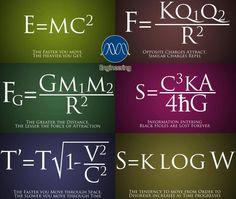 Physics Formulas in real life