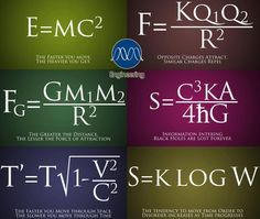 Physics Formulas in real life