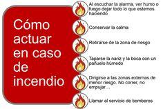 Actuaciones en caso de incendio