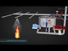 Fire Sprinkler pump testing, flowmeter