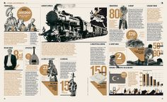 Infographic Layout by Francesco Franchi in Magazine Layout. - a grouped images picture Newspaper Layout, Newspaper Design, Design Graphique, Art Graphique, Editorial Layout, Editorial Design, Yearbook Layouts, Yearbook Spreads, Plakat Design