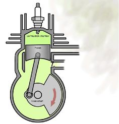 2 Stroke Engine Diagram Engine Terminology A Longer List Of
