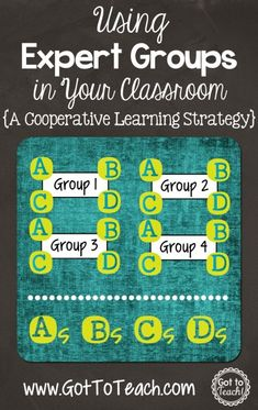 Groups: A Cooperative Learning Strategy {Post 1 of Got to Teach!: Expert Groups: A Cooperative Learning Strategy {Post 1 of to Teach!: Expert Groups: A Cooperative Learning Strategy {Post 1 of Cooperative Learning Strategies, Engage In Learning, Teaching Strategies, Siop Strategies, Teaching Ideas, Cooperative Games, Blended Learning, Teaching Latin, Visible Learning