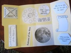 A moon lapbook for Pagan kids