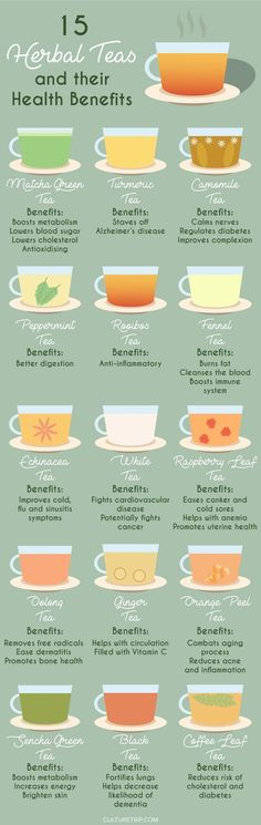 15 herbal teas and their health benefits - Teatime .- 15 herbal teas and their health benefits – teatime – # herbal teas Source by drinkspin - Herbal Remedies, Health Remedies, Natural Remedies, Healthy Drinks, Healthy Snacks, Healthy Recipes, Hot Tea Recipes, Keto Recipes, Healthy Popcorn