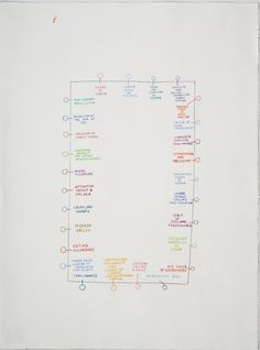 in Pictures for Amy Sillman at CCS Bard / Hessel Museum of Art. Image for Amy Sillman, Seating Chart, Colored pencil on paper, 30 x 22 inches. Courtesy of the artist and Sikkema Jenkins & Co. Amy Sillman, Bard College, Valley College, Art Museum, Mood, Chart, A3, Pencil, Rainbow