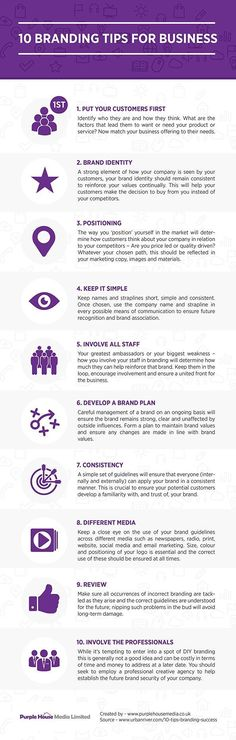 Business infographic : Business infographic : Ten Branding Tips for Business #Infographics