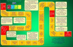 50 ejemplos de currículums originales