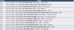 Si quieres saber cómo nos fue el 25/01 con Zcode mira estas apuestas, realizadas con las predicciones del sistema. Ingresa y comienza a ganar www.newsystem.me/... #Pronosticosdeportivos #prediccionesdeportivas #deportes #apuestas #loteria #Sportbooks #gambling #College #NHL #Soccer #NFL #Europe #Futbol #NAACF #NBA #apuestas #futbol #tipster #tips #free #Sports #deportivas #tenis #picks #betting #pronosticos #dinero #ganar #bets #football #baloncesto #apuestasdeportivas #NFL #college #horses