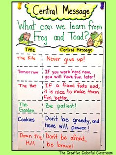 Frog and Toad Central Message Anchor Chart