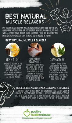 Best Natural Muscle Relaxers – Positive Health Wellness Infographic