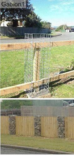 gabion fence post detail, http://www.gabion1.com