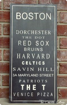Boston Wall Art boston map with coordinates, boston wall art, boston map, map art