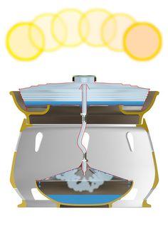 1 | A Simple Solar Oven Makes Salt Water Drinkable | Co.Design: business + innovation + design