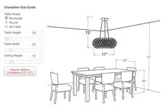 Lightologys Chandelier Size Calculator