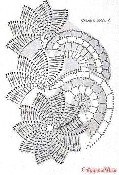Нашла необычайно красивую шаль турецкой рукодельницы из мотивов. Огромное спасибо Гюли за перевод!