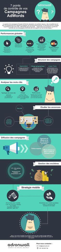 ▷ 7 points de contrôle de vos campagnes Google AdWords | Webmarketing & co'm
