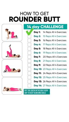 How To Build Your Own Beginners Fitness Workout Plan Body Workout At Home, At Home Workout Plan, At Home Workouts, Workout Plans, At Home Dumbell Workout, Home Workout Beginner, Abc Workout, Exercise Plans, The Plan