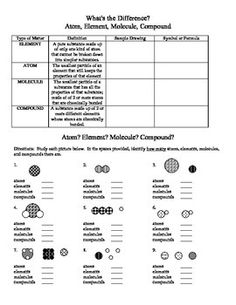 Printables Atoms And Molecules Worksheet worksheets google and search on pinterest in this exercise students identify the properties of each type matter atom element molecule compound sketching symbols patterns sizes