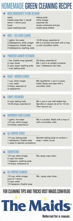 Homemade Cleaners Recipes Will Save You $$$ Lots Pinnable Charts Green Cleaning Recipes, Homemade Cleaning Products, House Cleaning Tips, Natural Cleaning Products, Deep Cleaning, Spring Cleaning, Cleaning Hacks, Cleaning Supplies, Diy Hacks