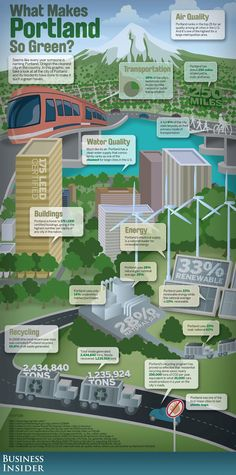 Ever wonder what makes Portland so green? Mystery solved!