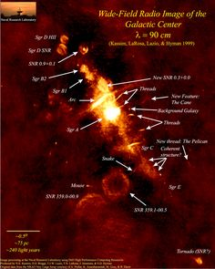 Wide-Field Radio Image of the Galactic Center