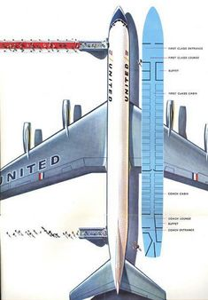 United Notice the size of the class cabin as well as the buffet in both cabins. Jets, Douglas Dc 8, Airline Travel, Airline Logo, Douglas Aircraft, Aircraft Interiors, United Airlines, Boeing 707, Cargo Aircraft