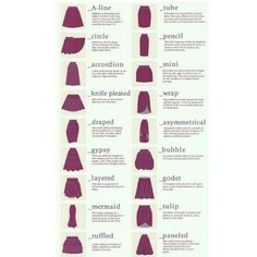 """Yaaay! So now i can stop saying """"ya know...that skirt....The one that flares around.... when you spin? No...it's not layered..it...just flares? Ya know? """" Lol #ignorantme #modest #skirtchart"""